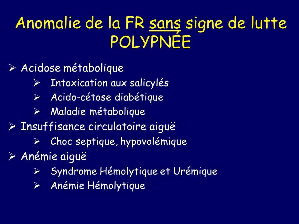 Anomalie de la FR sans signe de lutte POLYPNÉE Acidose métabolique Intoxication aux salicylés Acido-cétose diabétique Maladie métabolique Insuffisance