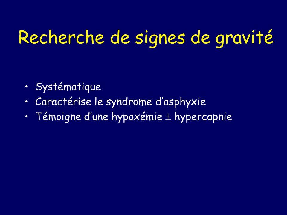 Recherche de signes de gravité Systématique Caractérise le syndrome dasphyxie Témoigne dune hypoxémie hypercapnie