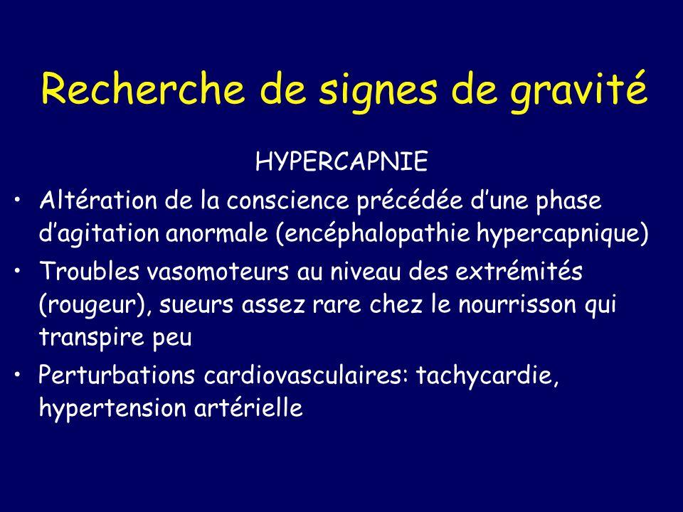 Recherche de signes de gravité HYPERCAPNIE Altération de la conscience précédée dune phase dagitation anormale (encéphalopathie hypercapnique) Trouble