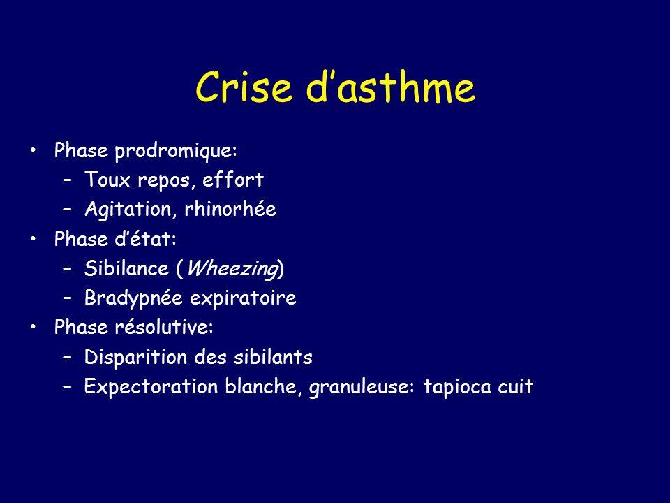 Crise dasthme Phase prodromique: –Toux repos, effort –Agitation, rhinorhée Phase détat: –Sibilance (Wheezing) –Bradypnée expiratoire Phase résolutive: