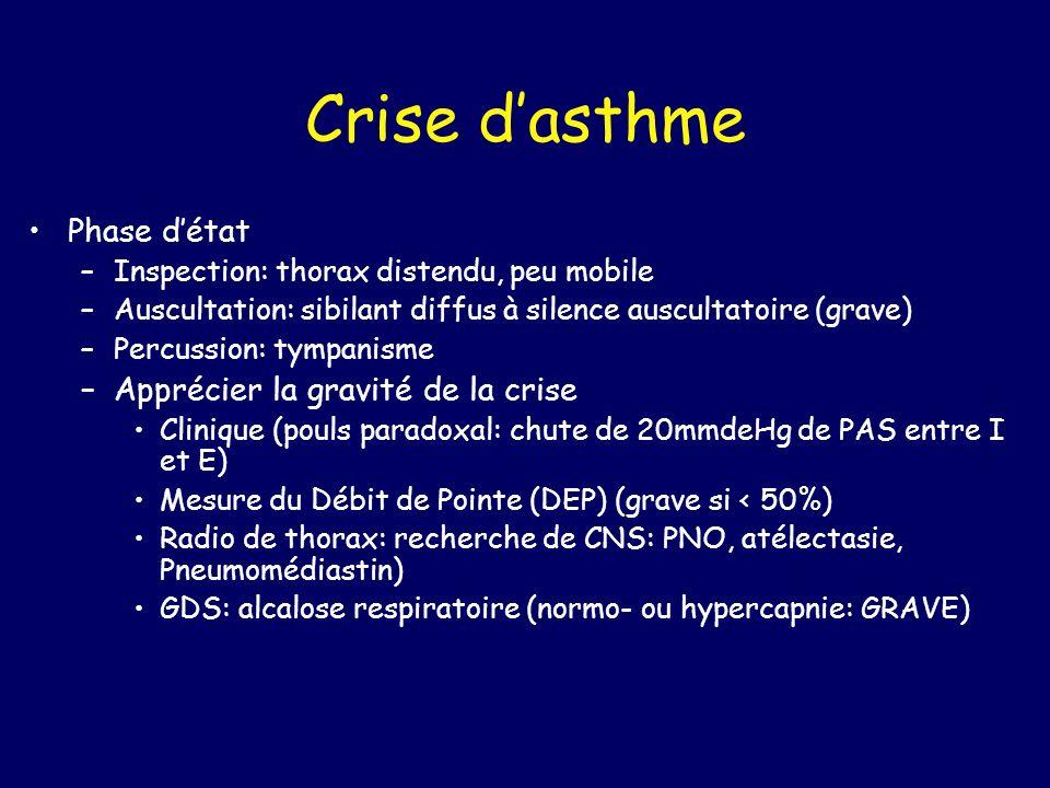 Crise dasthme Phase détat –Inspection: thorax distendu, peu mobile –Auscultation: sibilant diffus à silence auscultatoire (grave) –Percussion: tympani
