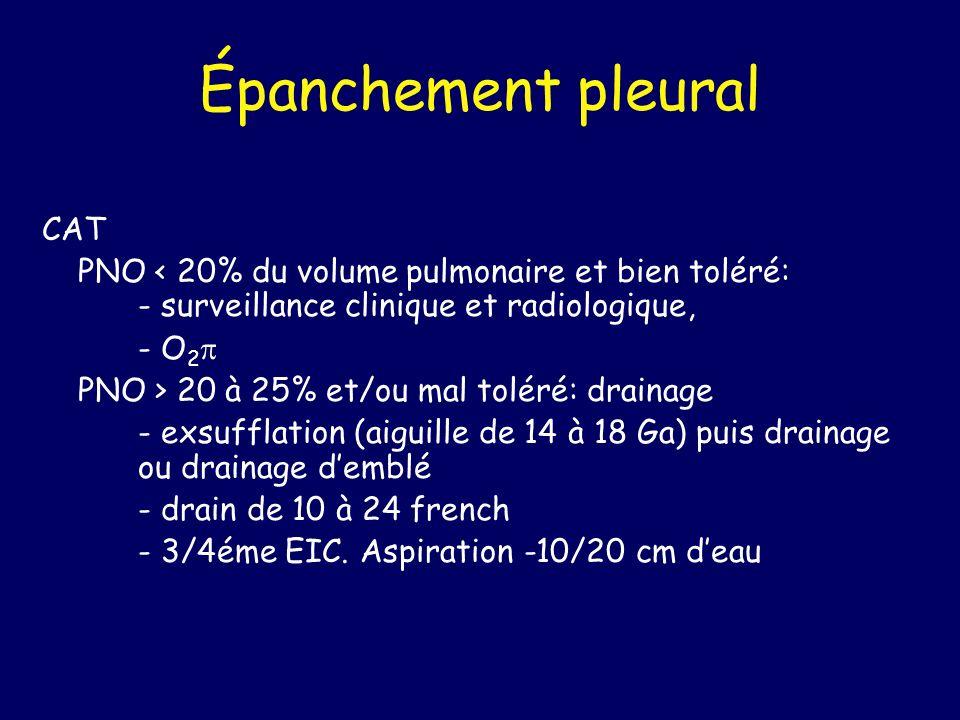 Épanchement pleural CAT PNO < 20% du volume pulmonaire et bien toléré: - surveillance clinique et radiologique, - O 2 PNO > 20 à 25% et/ou mal toléré: