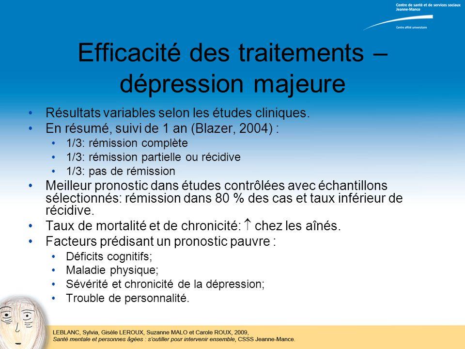 Efficacité des traitements – dépression majeure Résultats variables selon les études cliniques. En résumé, suivi de 1 an (Blazer, 2004) : 1/3: rémissi