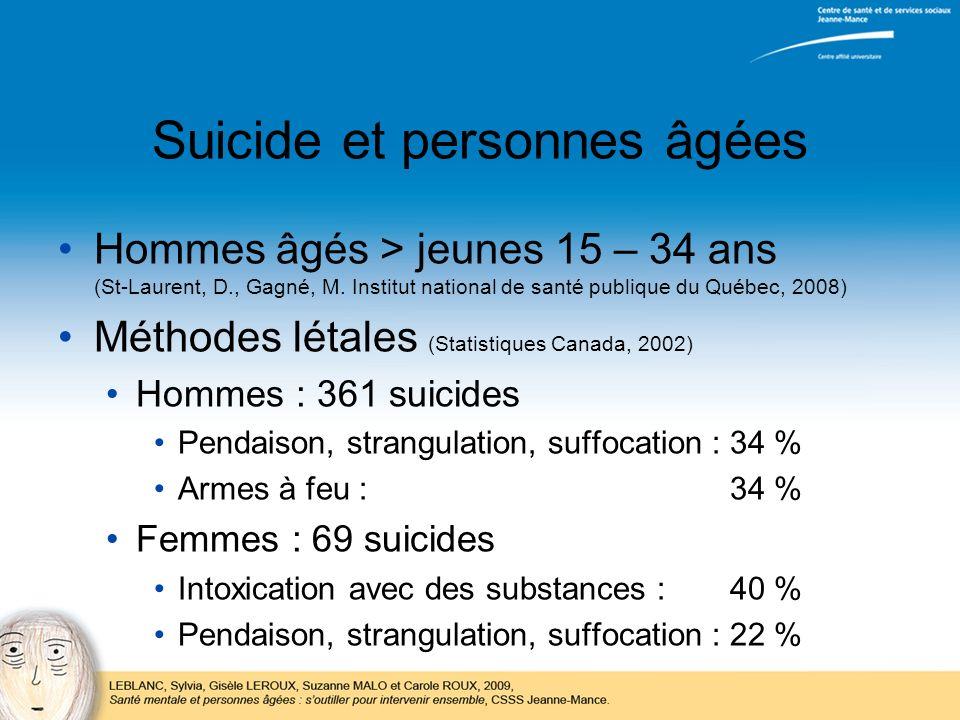 Suicide et personnes âgées Hommes âgés > jeunes 15 – 34 ans (St-Laurent, D., Gagné, M. Institut national de santé publique du Québec, 2008) Méthodes l