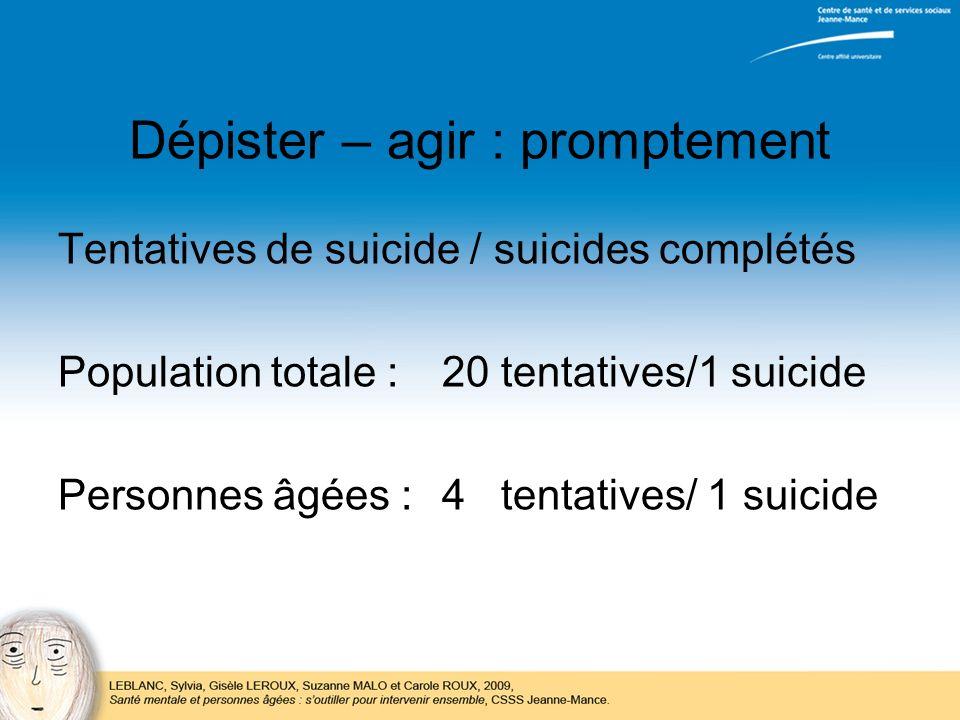 Dépister – agir : promptement Tentatives de suicide / suicides complétés Population totale :20 tentatives/1 suicide Personnes âgées :4 tentatives/ 1 s