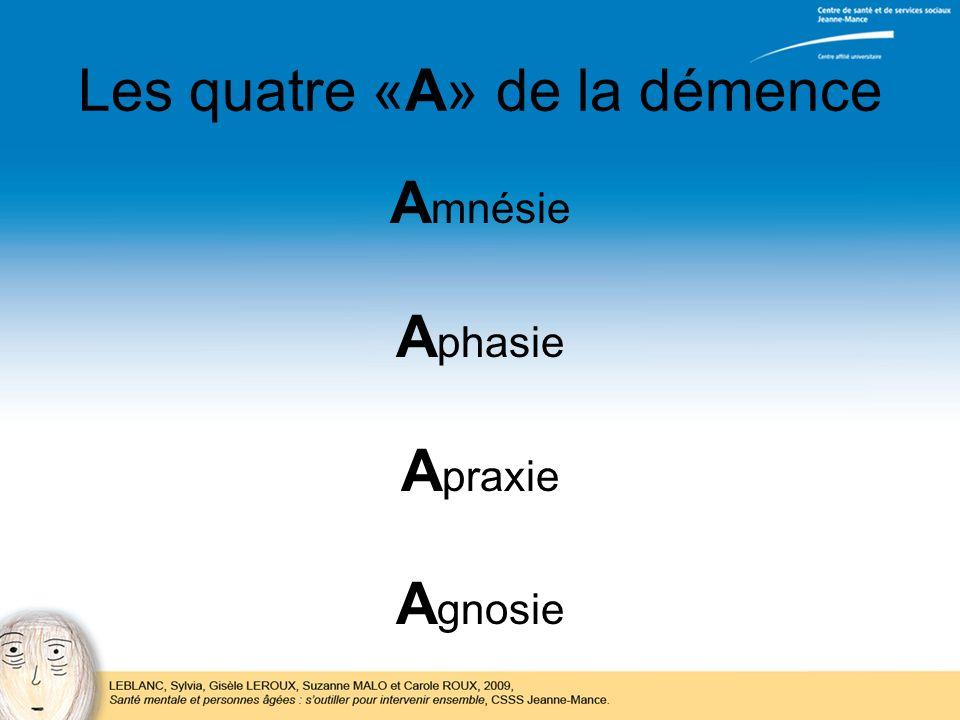 Les quatre «A» de la démence A mnésie A phasie A praxie A gnosie