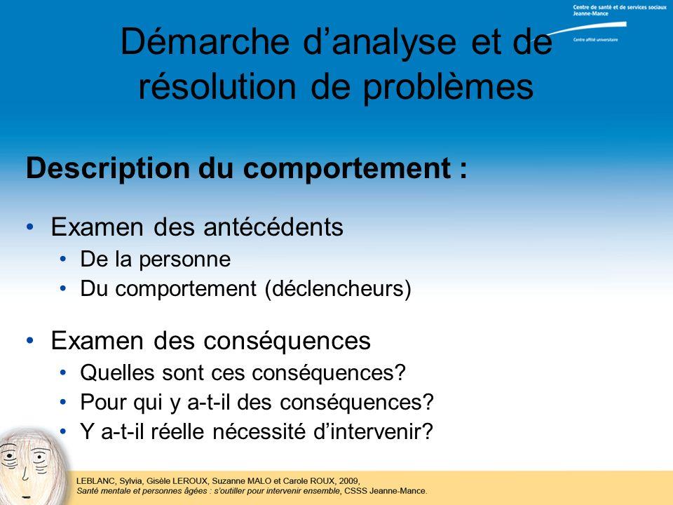 Démarche danalyse et de résolution de problèmes Description du comportement : Examen des antécédents De la personne Du comportement (déclencheurs) Exa
