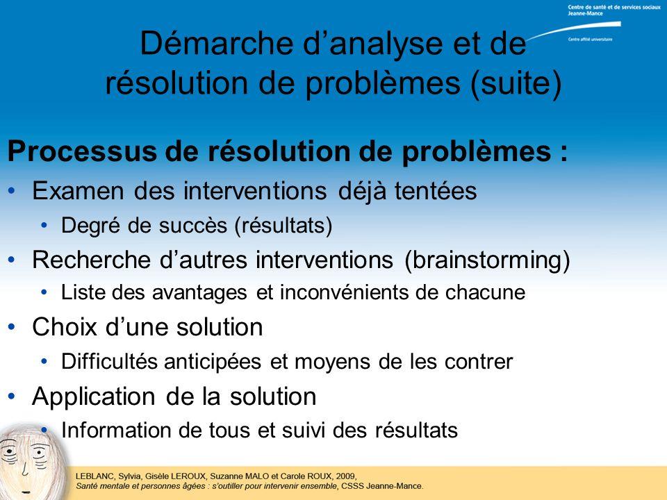 Démarche danalyse et de résolution de problèmes (suite) Processus de résolution de problèmes : Examen des interventions déjà tentées Degré de succès (