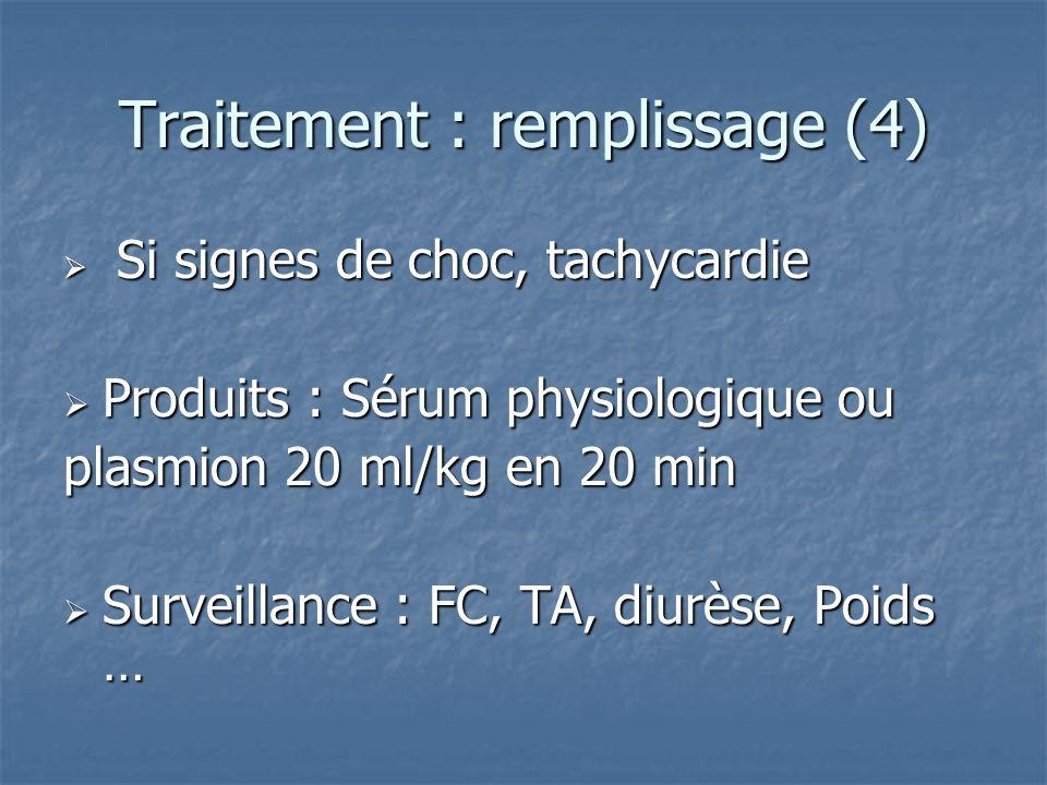 Traitement : remplissage (4) Si signes de choc, tachycardie Si signes de choc, tachycardie Produits : Sérum physiologique ou Produits : Sérum physiolo