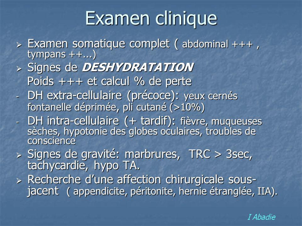Examen clinique Examen somatique complet ( abdominal +++, tympans ++...) Examen somatique complet ( abdominal +++, tympans ++...) Signes de DESHYDRATA