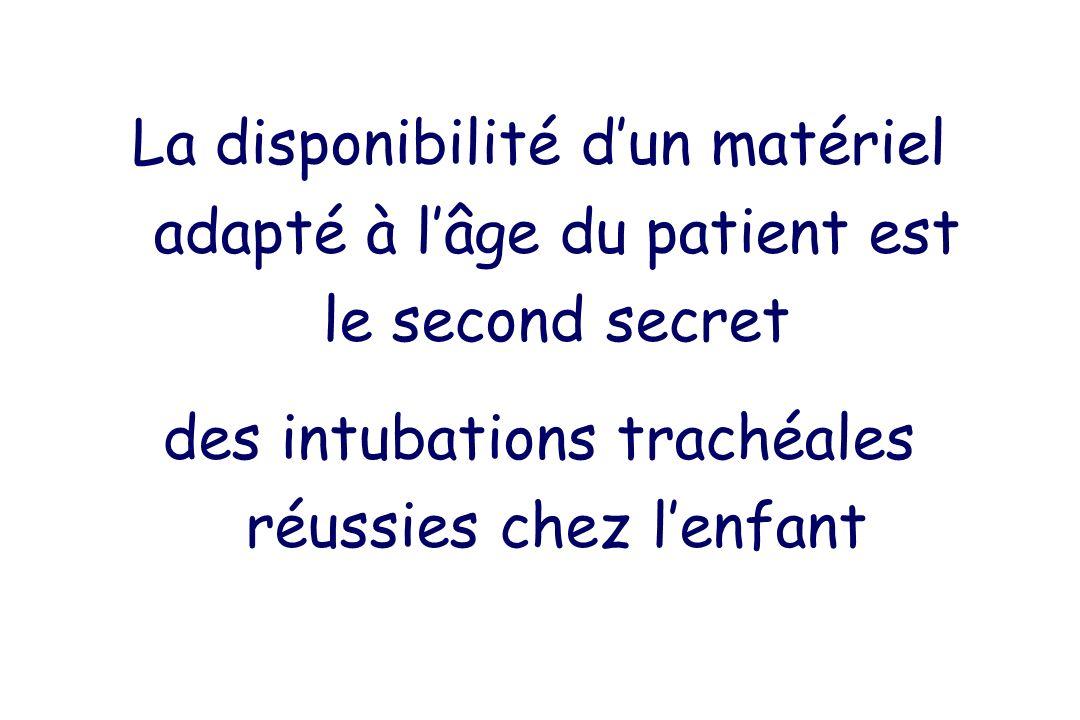 La disponibilité dun matériel adapté à lâge du patient est le second secret des intubations trachéales réussies chez lenfant