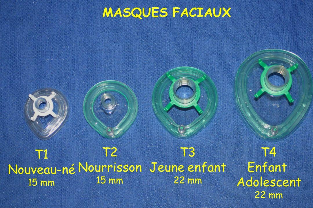 MASQUES FACIAUX T1 Nouveau-né 15 mm T2 Nourrisson 15 mm T3 Jeune enfant 22 mm T4 Enfant Adolescent 22 mm
