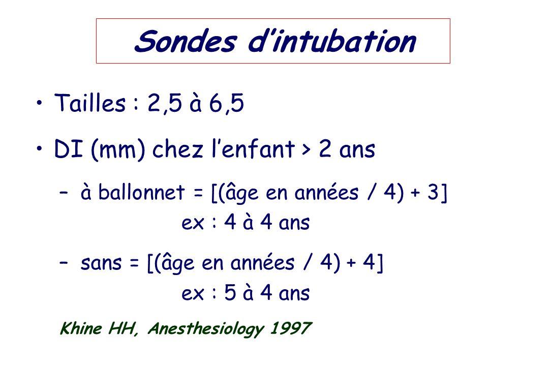 Sondes dintubation Tailles : 2,5 à 6,5 DI (mm) chez lenfant > 2 ans – à ballonnet = [(âge en années / 4) + 3] ex : 4 à 4 ans – sans = [(âge en années