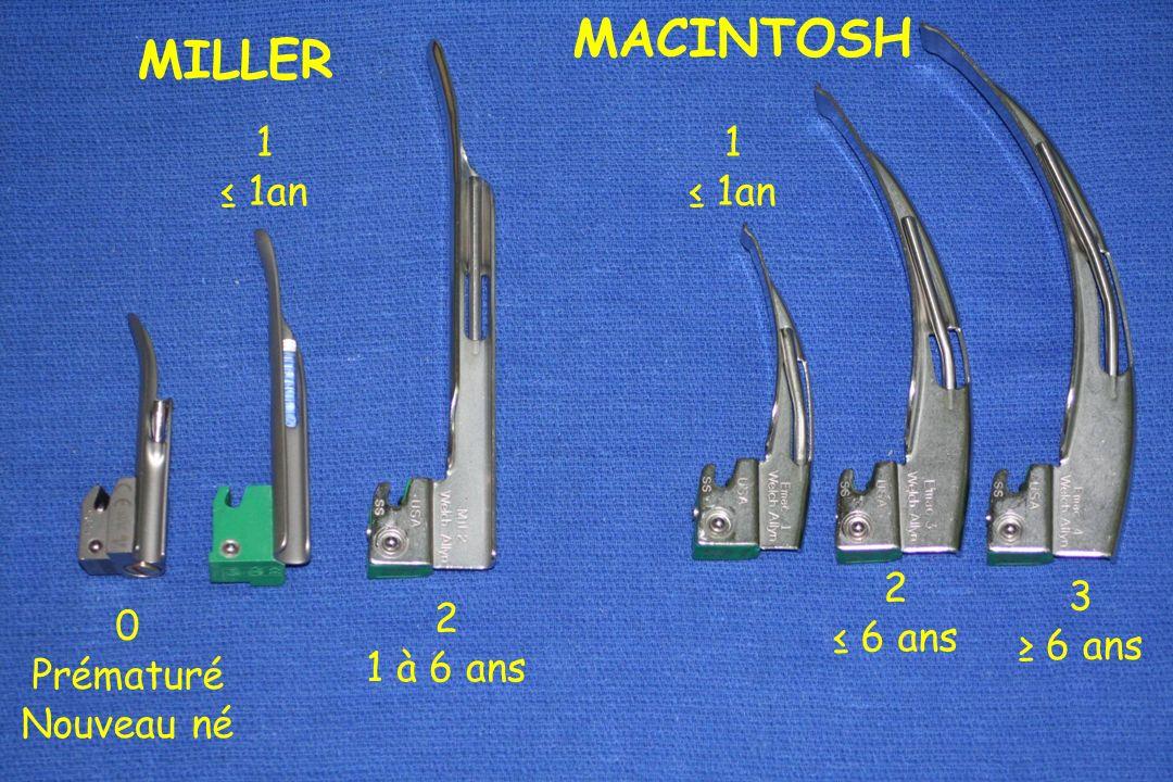 0 Prématuré Nouveau né 1 1an 2 1 à 6 ans MILLER MACINTOSH 1 1an 2 6 ans 3 6 ans