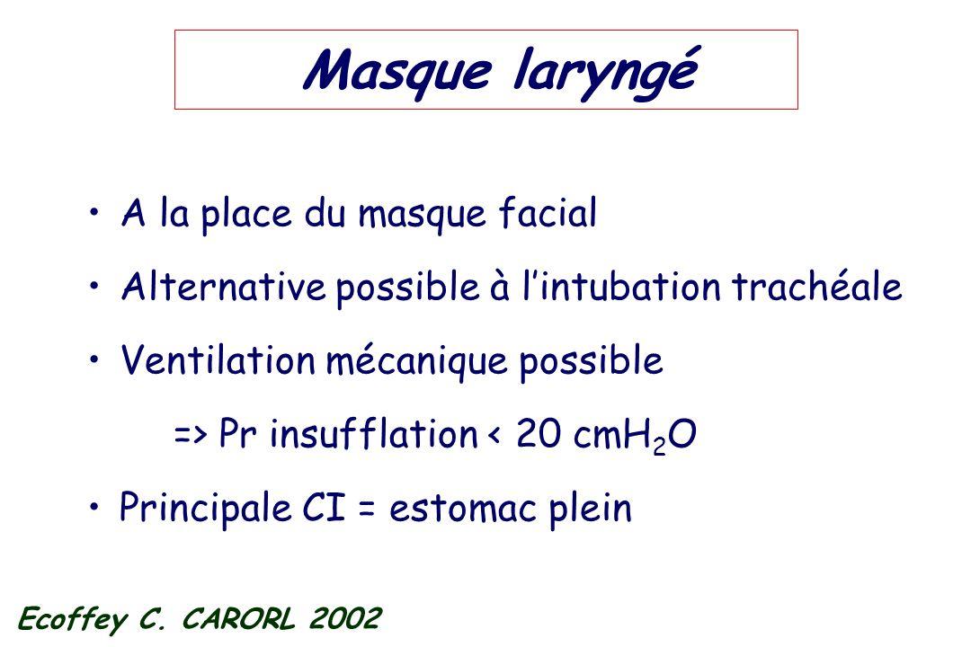 Masque laryngé A la place du masque facial Alternative possible à lintubation trachéale Ventilation mécanique possible => Pr insufflation < 20 cmH 2 O