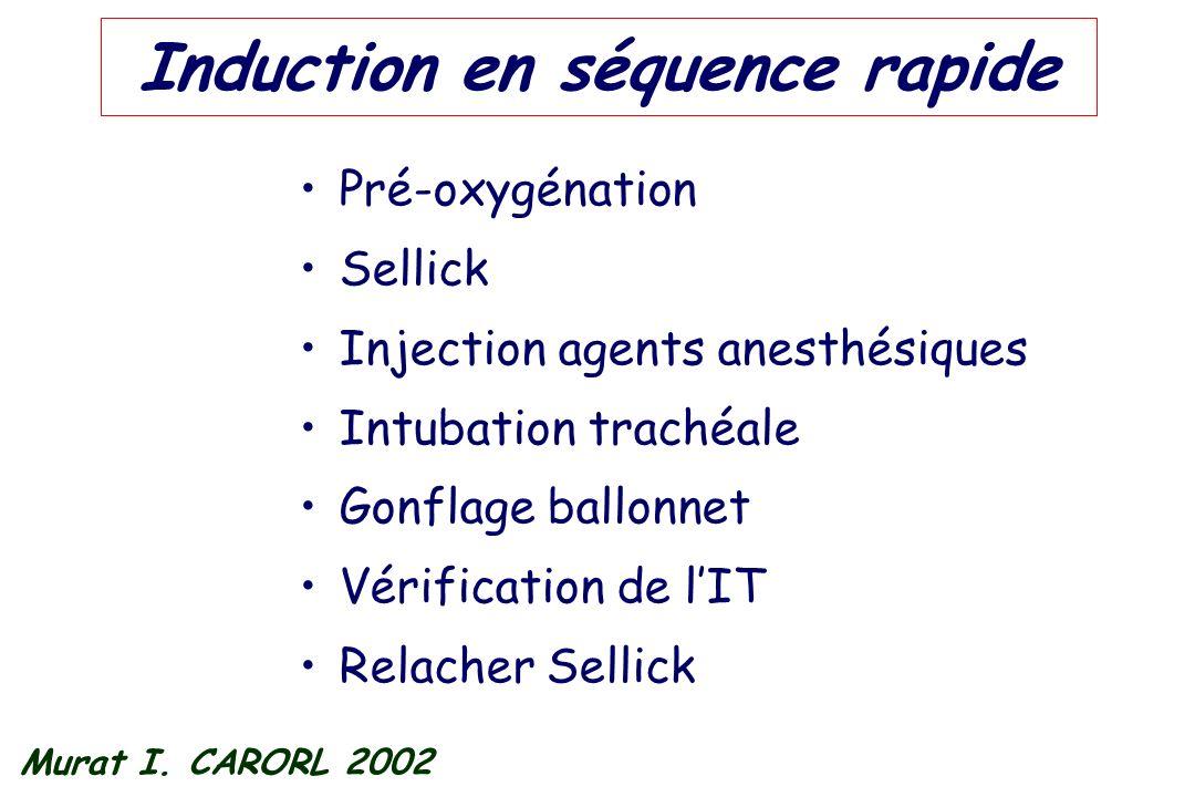 Induction en séquence rapide Pré-oxygénation Sellick Injection agents anesthésiques Intubation trachéale Gonflage ballonnet Vérification de lIT Relach