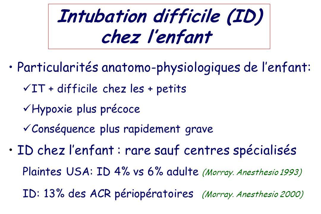 Intubation difficile (ID) chez lenfant Particularités anatomo-physiologiques de lenfant: IT + difficile chez les + petits Hypoxie plus précoce Conséqu
