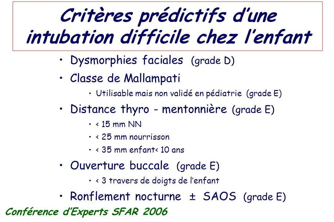 Critères prédictifs dune intubation difficile chez lenfant Dysmorphies faciales (grade D) Classe de Mallampati Utilisable mais non validé en pédiatrie