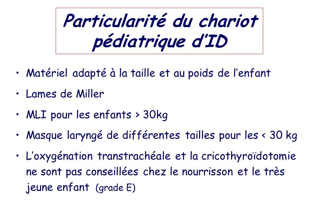 Particularité du chariot pédiatrique dID Matériel adapté à la taille et au poids de lenfant Lames de Miller MLI pour les enfants > 30kg Masque laryngé