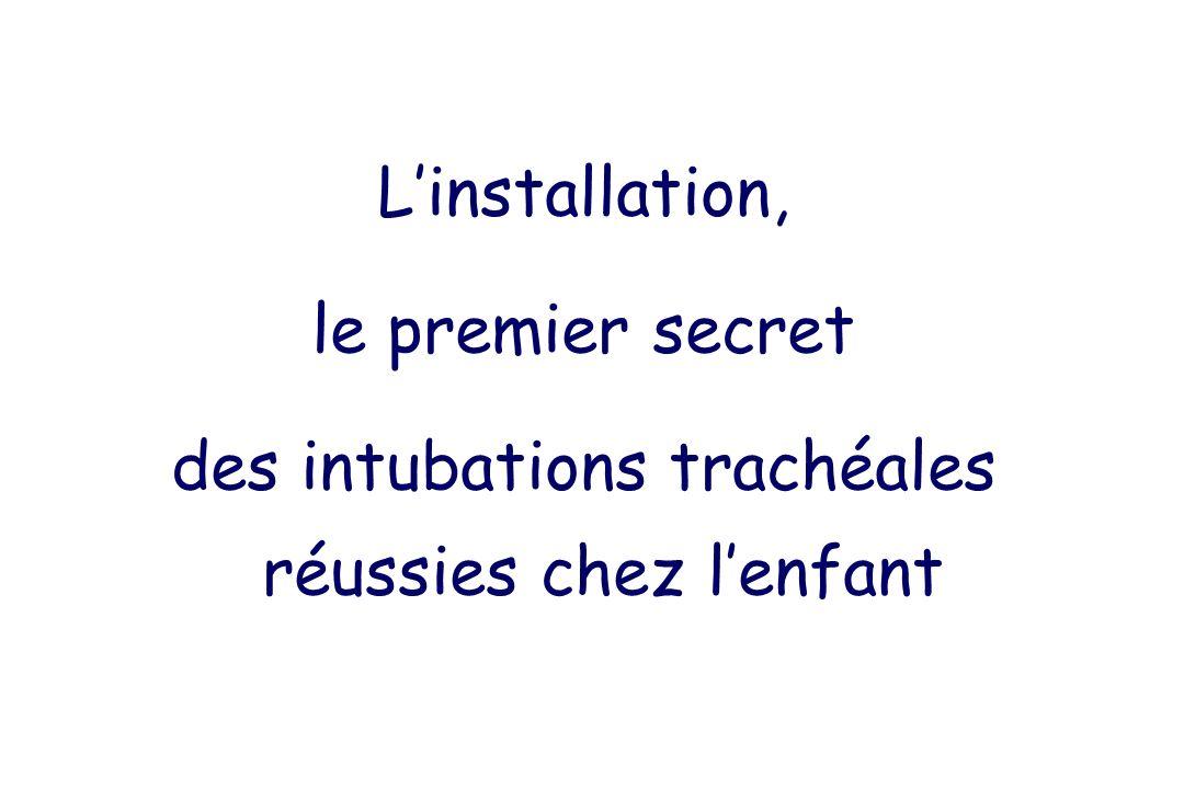 Linstallation, le premier secret des intubations trachéales réussies chez lenfant