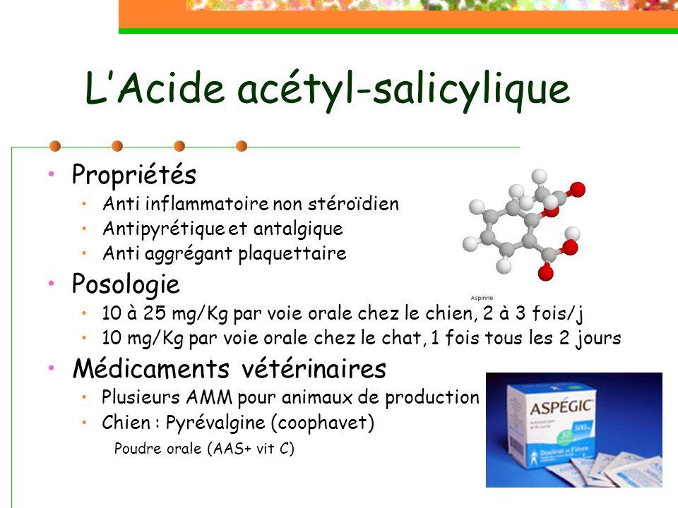 LAcide acétyl-salicylique Propriétés Anti inflammatoire non stéroïdien Antipyrétique et antalgique Anti aggrégant plaquettaire Posologie 10 à 25 mg/Kg par voie orale chez le chien, 2 à 3 fois/j 10 mg/Kg par voie orale chez le chat, 1 fois tous les 2 jours Médicaments vétérinaires Plusieurs AMM pour animaux de production Chien : Pyrévalgine (coophavet) Poudre orale (AAS+ vit C)