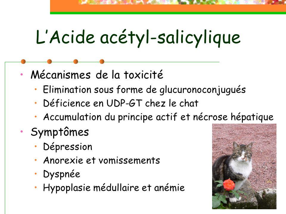 Mécanismes de la toxicité Elimination sous forme de glucuronoconjugués Déficience en UDP-GT chez le chat Accumulation du principe actif et nécrose hépatique Symptômes Dépression Anorexie et vomissements Dyspnée Hypoplasie médullaire et anémie LAcide acétyl-salicylique