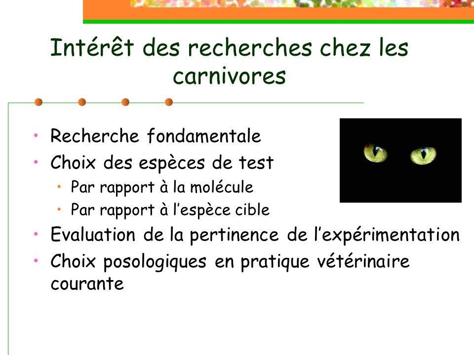 Intérêt des recherches chez les carnivores Recherche fondamentale Choix des espèces de test Par rapport à la molécule Par rapport à lespèce cible Evaluation de la pertinence de lexpérimentation Choix posologiques en pratique vétérinaire courante