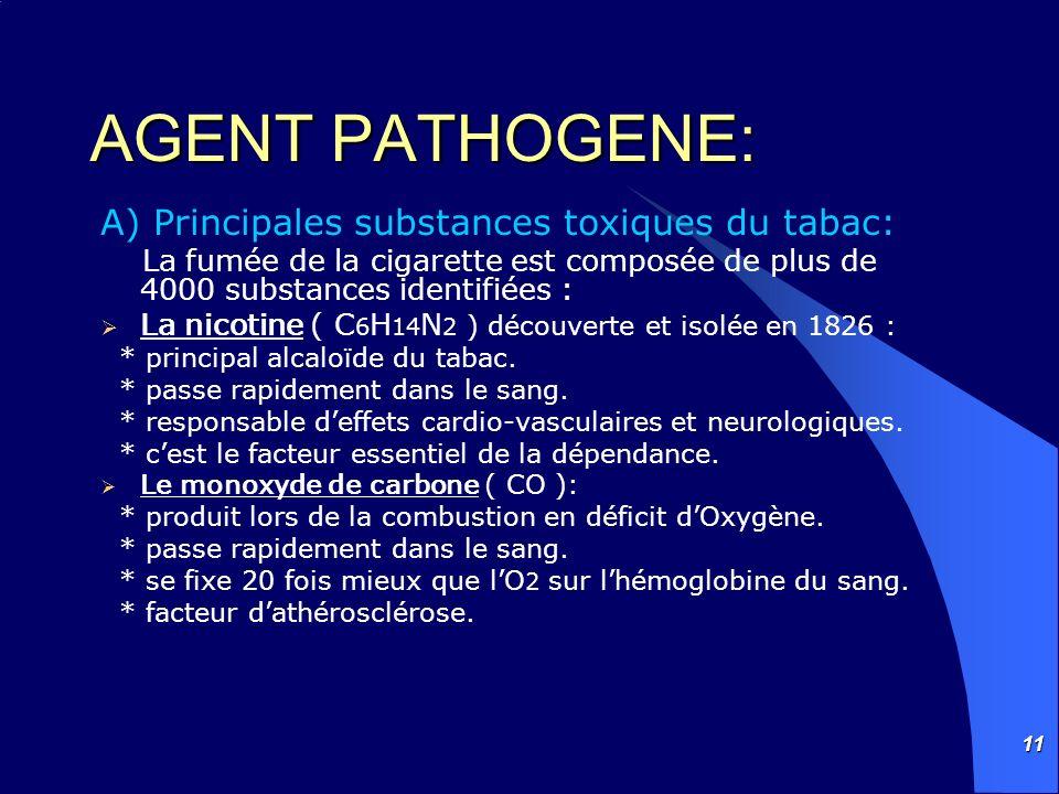 11 AGENT PATHOGENE: A) Principales substances toxiques du tabac: La fumée de la cigarette est composée de plus de 4000 substances identifiées : La nic