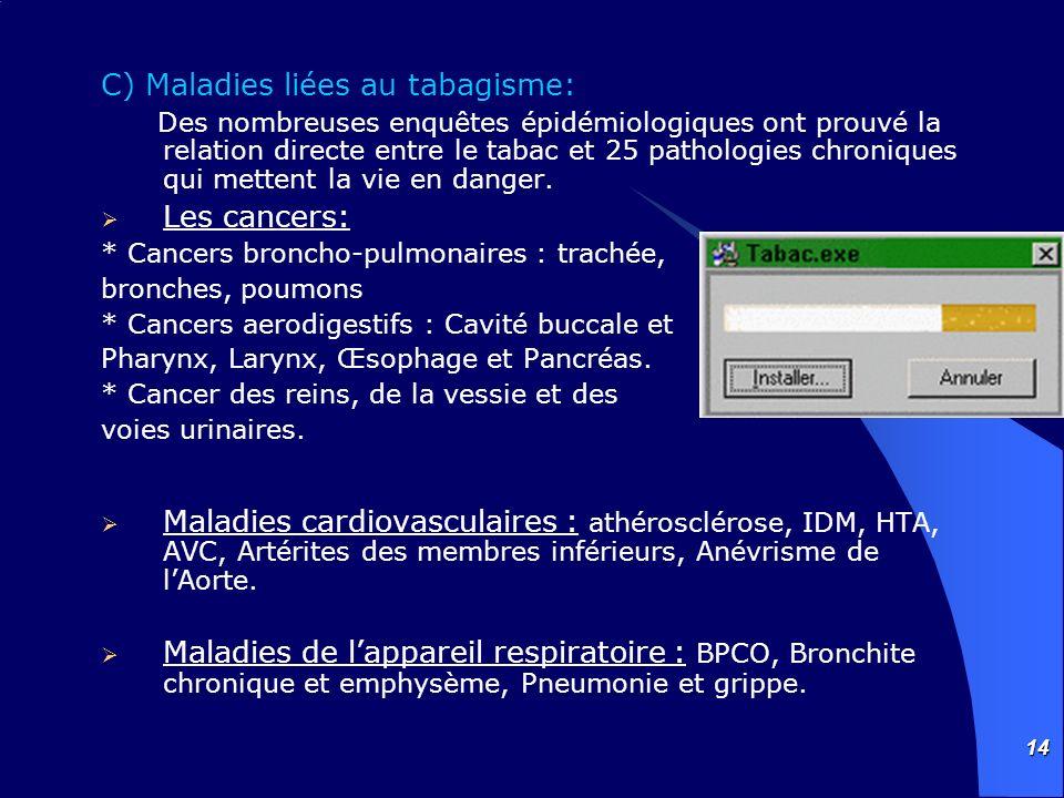 14 C) Maladies liées au tabagisme: Des nombreuses enquêtes épidémiologiques ont prouvé la relation directe entre le tabac et 25 pathologies chroniques