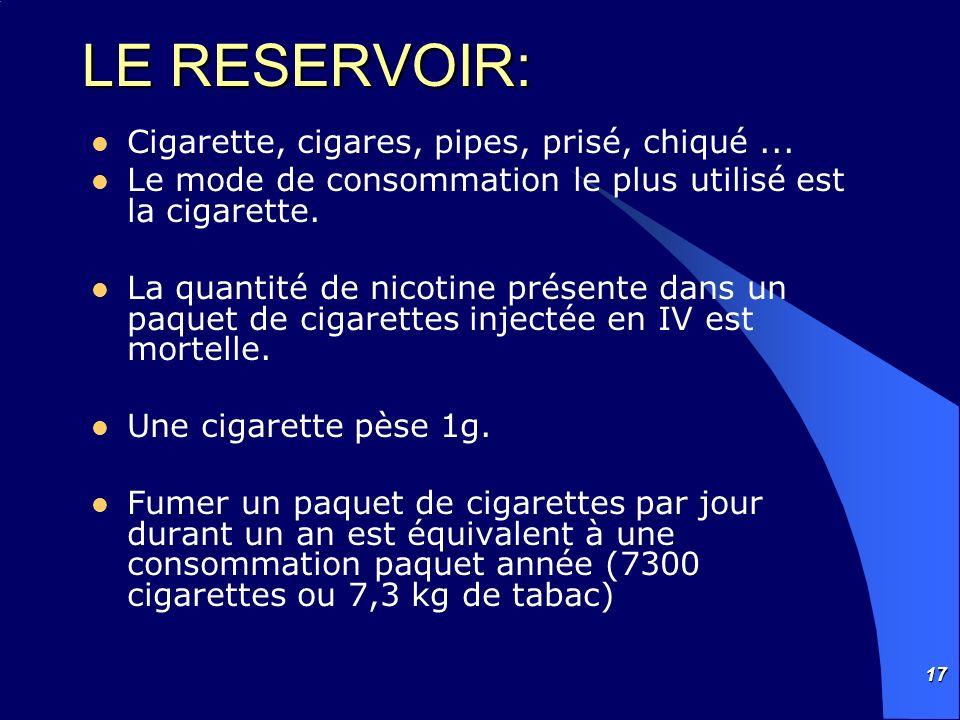 17 LE RESERVOIR: Cigarette, cigares, pipes, prisé, chiqué... Le mode de consommation le plus utilisé est la cigarette. La quantité de nicotine présent