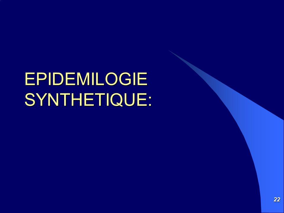22 EPIDEMILOGIE SYNTHETIQUE: