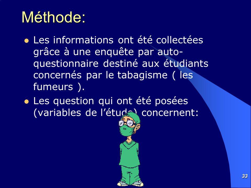 33 Méthode: Les informations ont été collectées grâce à une enquête par auto- questionnaire destiné aux étudiants concernés par le tabagisme ( les fum