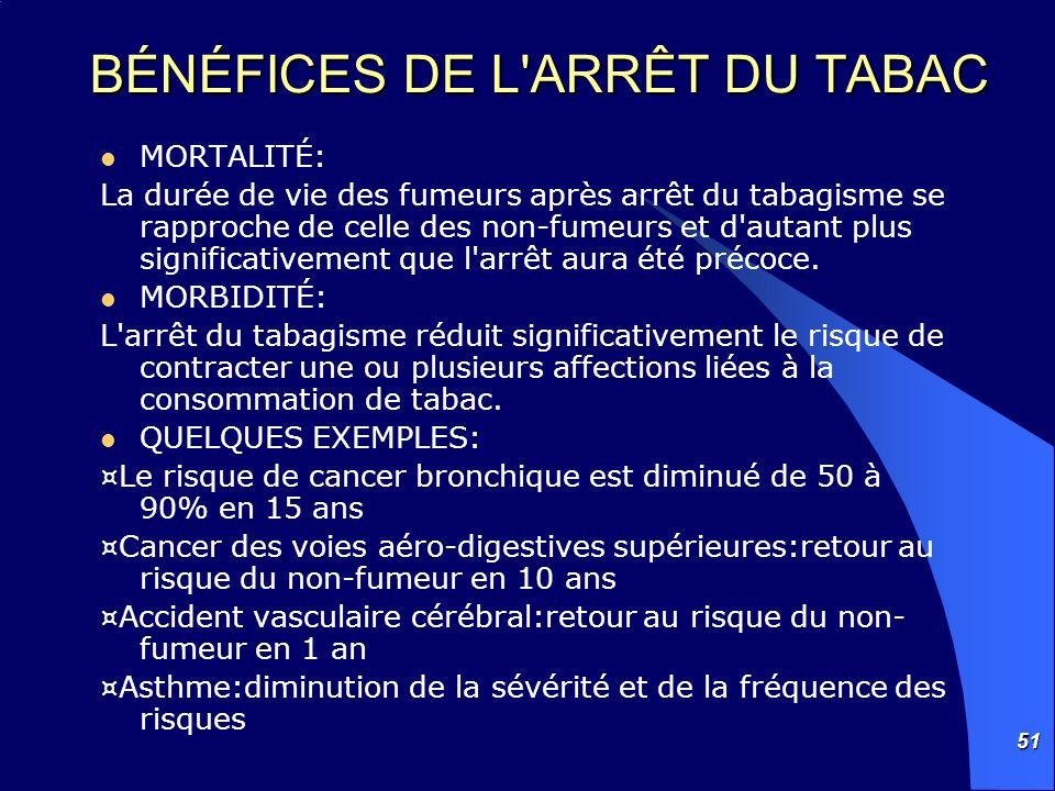 51 BÉNÉFICES DE L'ARRÊT DU TABAC MORTALITÉ: La durée de vie des fumeurs après arrêt du tabagisme se rapproche de celle des non-fumeurs et d'autant plu