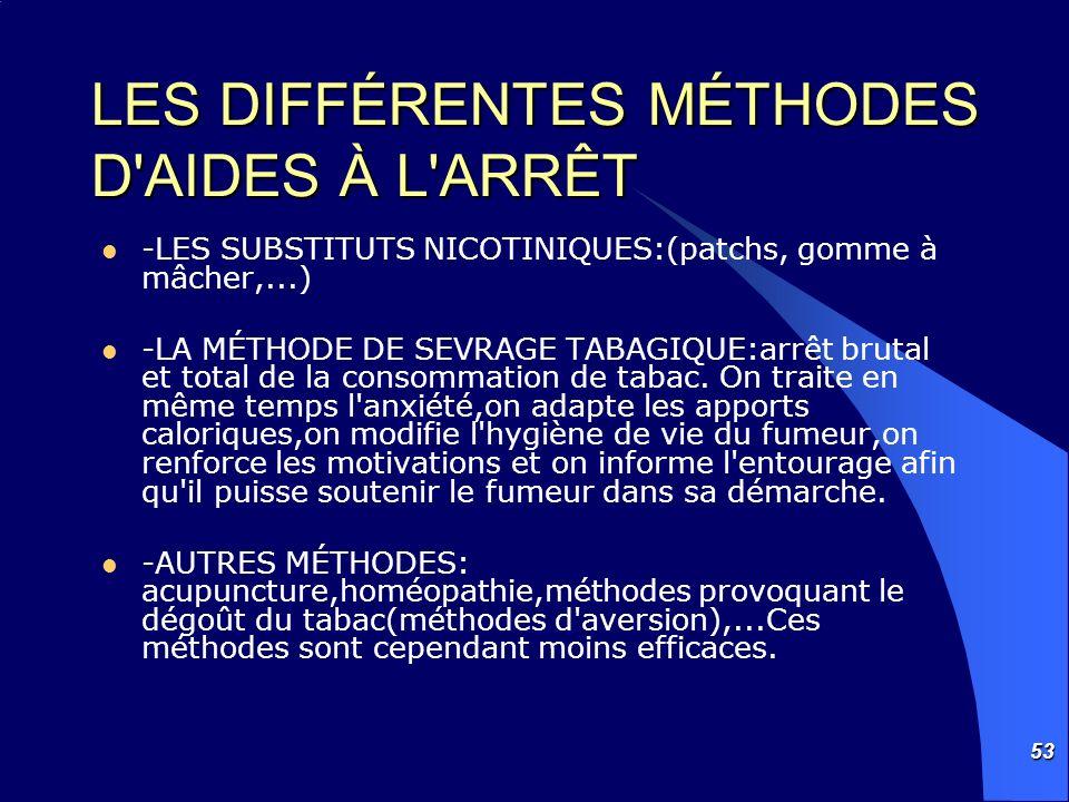 53 LES DIFFÉRENTES MÉTHODES D'AIDES À L'ARRÊT -LES SUBSTITUTS NICOTINIQUES:(patchs, gomme à mâcher,...) -LA MÉTHODE DE SEVRAGE TABAGIQUE:arrêt brutal