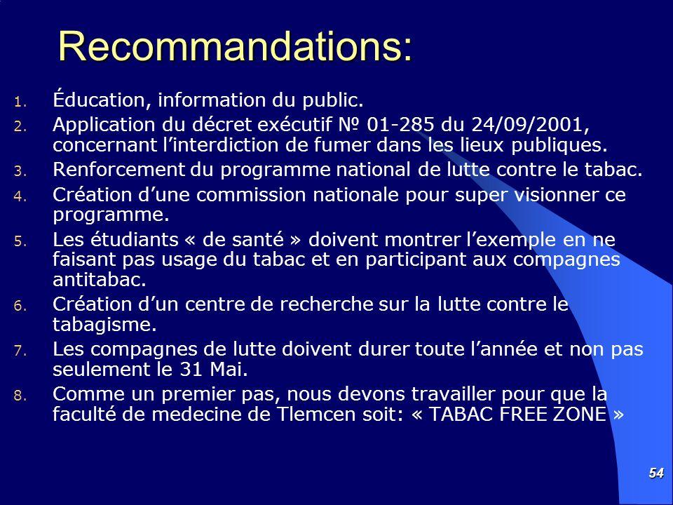 54 Recommandations: 1. Éducation, information du public. 2. Application du décret exécutif 01-285 du 24/09/2001, concernant linterdiction de fumer dan