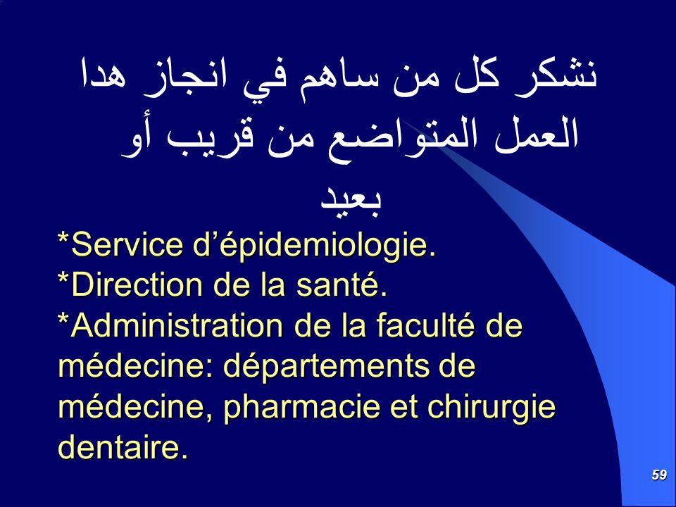 59 *Service dépidemiologie. *Direction de la santé. *Administration de la faculté de médecine: départements de médecine, pharmacie et chirurgie dentai