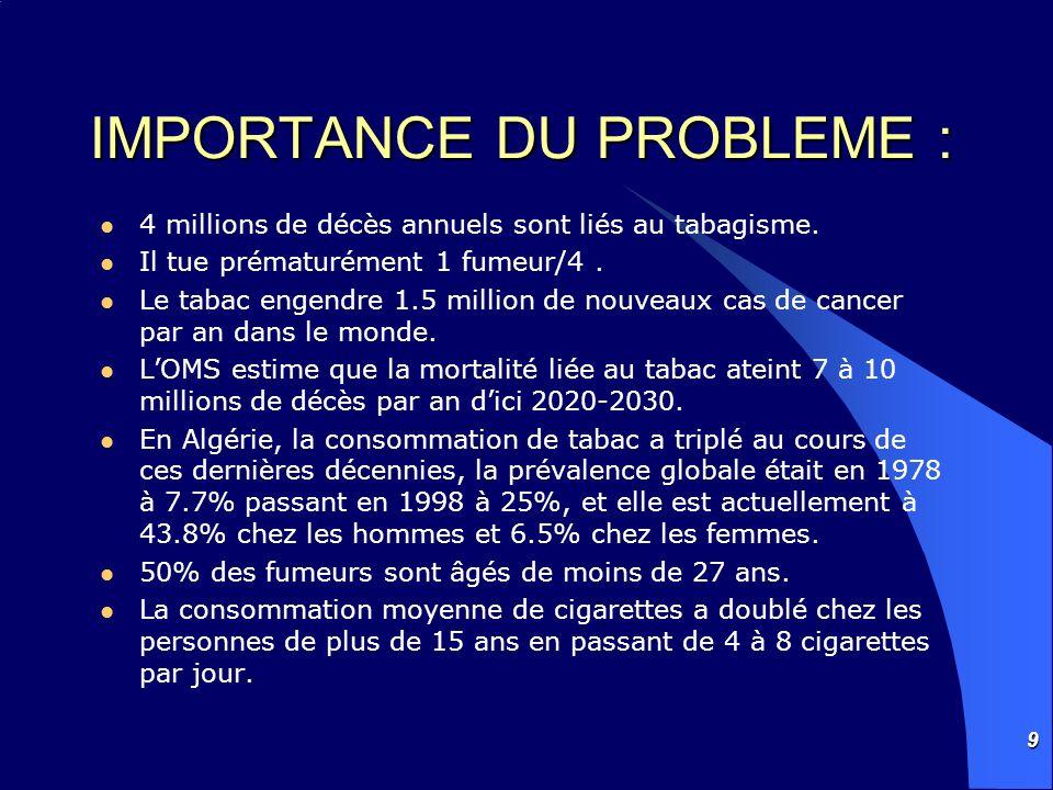 9 IMPORTANCE DU PROBLEME : 4 millions de décès annuels sont liés au tabagisme. Il tue prématurément 1 fumeur/4. Le tabac engendre 1.5 million de nouve