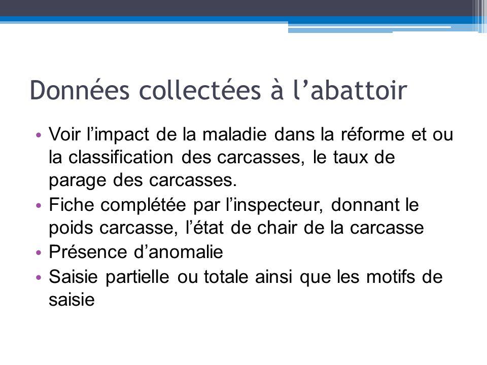 1:maigre 23 4 5:très grasse CLASSIFICATION DES CARCASSES CHEZ LA CHÈVRE Colomer-Rocher, et al., Livestock Prod Sci, 1987