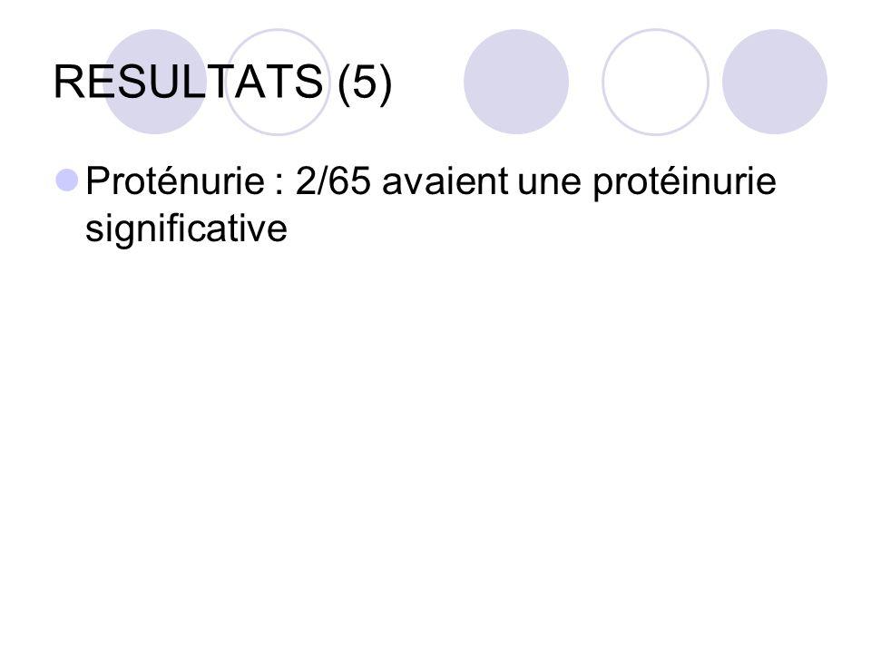 RESULTATS (5) Proténurie : 2/65 avaient une protéinurie significative