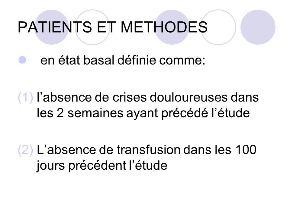 PATIENTS ET METHODES en état basal définie comme: (1)labsence de crises douloureuses dans les 2 semaines ayant précédé létude (2)Labsence de transfusion dans les 100 jours précédent létude