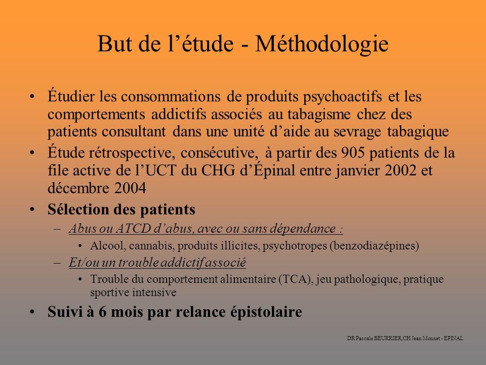 DR Pascale BEURRIER,CH Jean Monnet - EPINAL But de létude - Méthodologie Étudier les consommations de produits psychoactifs et les comportements addic