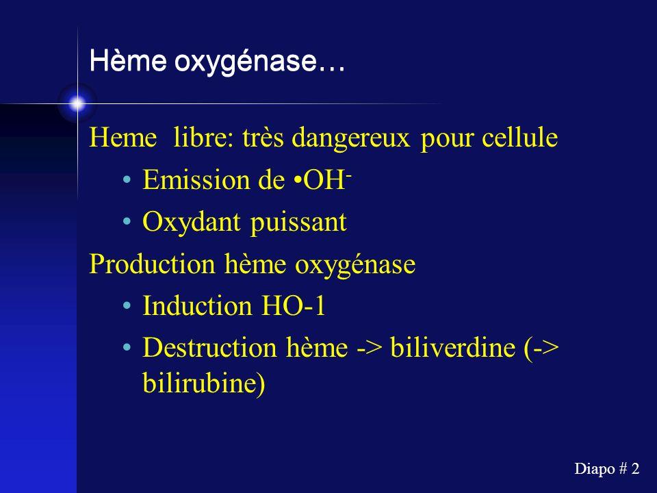 Diapo # 2 Hème oxygénase… Heme libre: très dangereux pour cellule Emission de OH - Oxydant puissant Production hème oxygénase Induction HO-1 Destructi