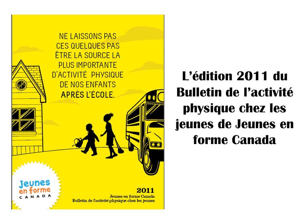 Une étude québécoise a indiqué que seulement 1 enfant sur 8 sadonne à des jeux actifs 5 jours par semaine au cours de la période après lécole.