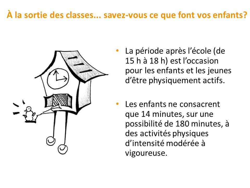 À la sortie des classes... savez-vous ce que font vos enfants? La période après lécole (de 15 h à 18 h) est loccasion pour les enfants et les jeunes d