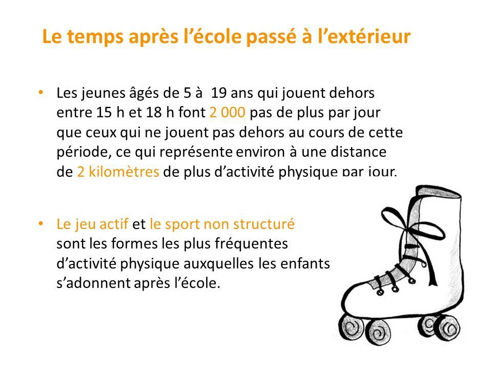 Le temps après lécole passé à lextérieur Les jeunes âgés de 5 à 19 ans qui jouent dehors entre 15 h et 18 h font 2 000 pas de plus par jour que ceux q