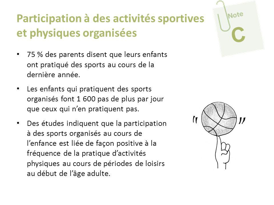 75 % des parents disent que leurs enfants ont pratiqué des sports au cours de la dernière année. Les enfants qui pratiquent des sports organisés font