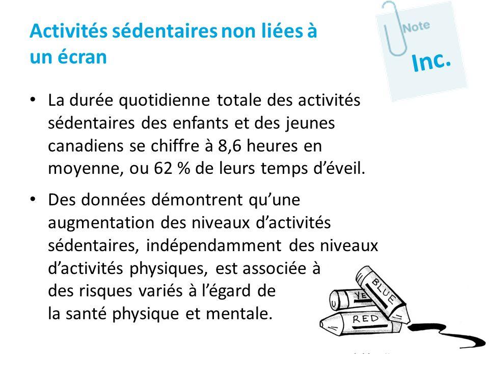 Activités sédentaires non liées à un écran La durée quotidienne totale des activités sédentaires des enfants et des jeunes canadiens se chiffre à 8,6 heures en moyenne, ou 62 % de leurs temps déveil.