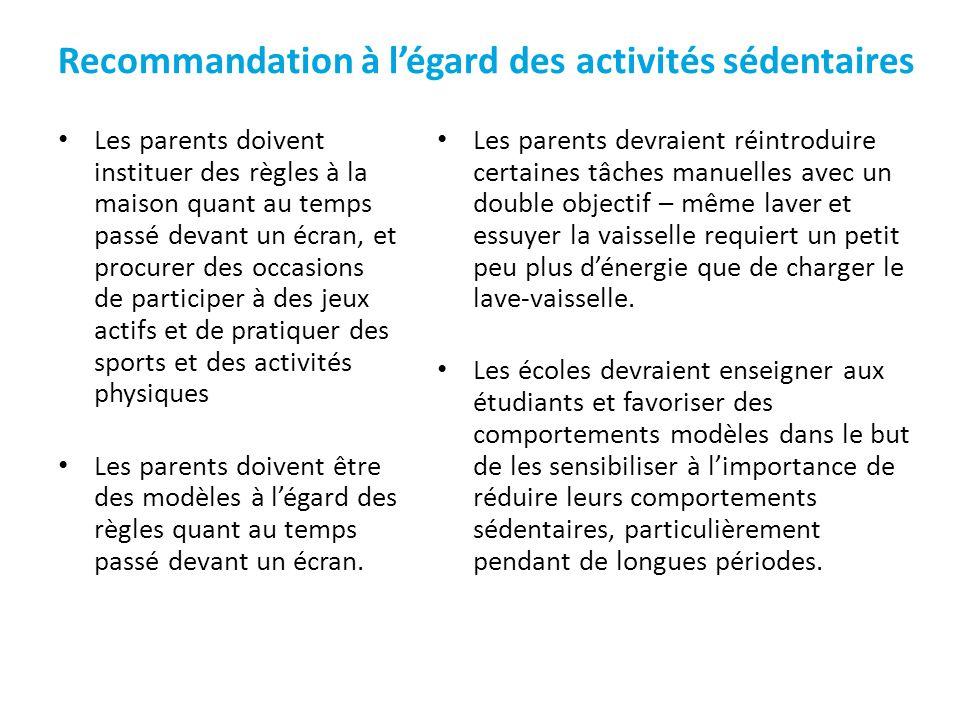 Les parents doivent instituer des règles à la maison quant au temps passé devant un écran, et procurer des occasions de participer à des jeux actifs e
