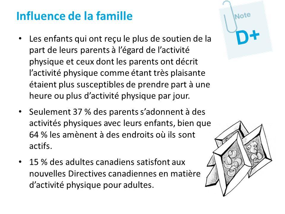 Influence de la famille Les enfants qui ont reçu le plus de soutien de la part de leurs parents à légard de lactivité physique et ceux dont les parent