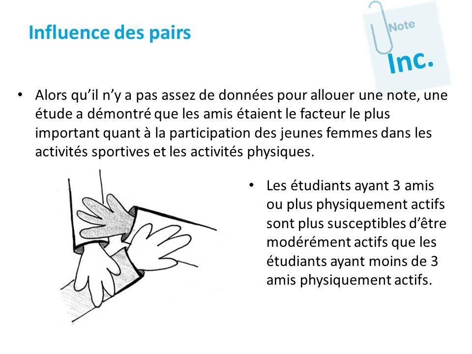Influence des pairs Les étudiants ayant 3 amis ou plus physiquement actifs sont plus susceptibles dêtre modérément actifs que les étudiants ayant moins de 3 amis physiquement actifs.